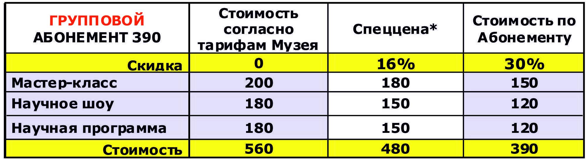 Групповой_390_таблица
