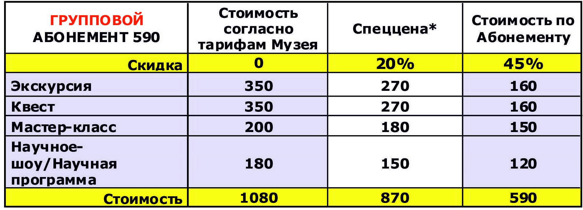 Групповой_590_таблица