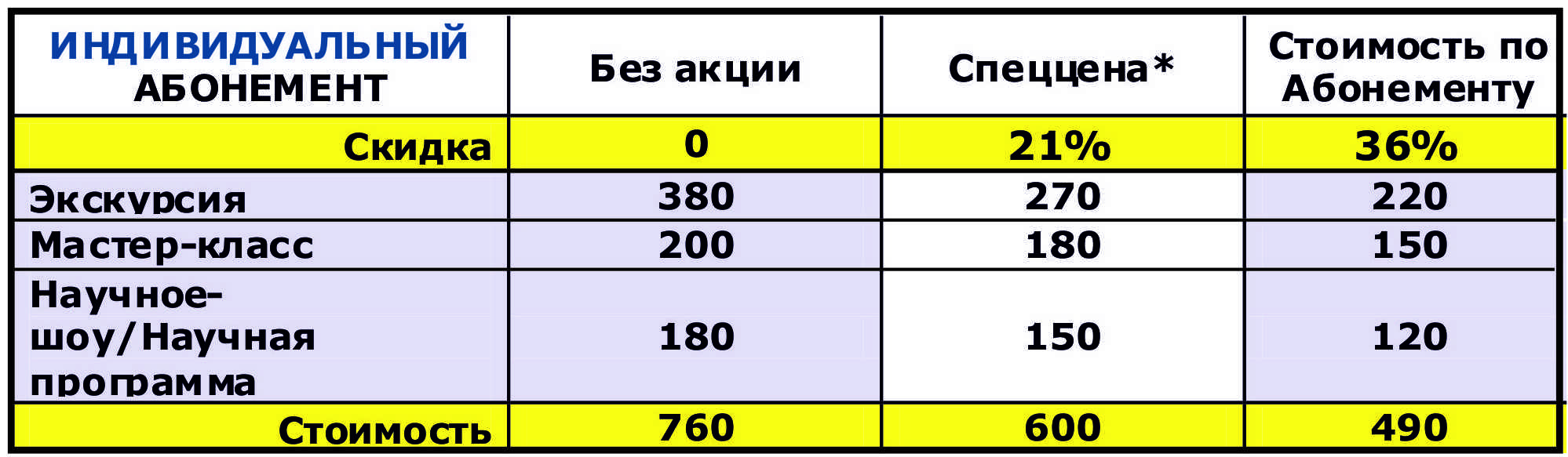 Индивидуальный_таблица